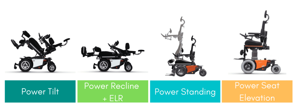 How to Choose Power Seat Functions For Power Wheelchair (Electric Wheelchair)
