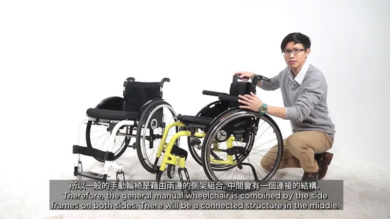 Category and Position of Manual Wheelchair